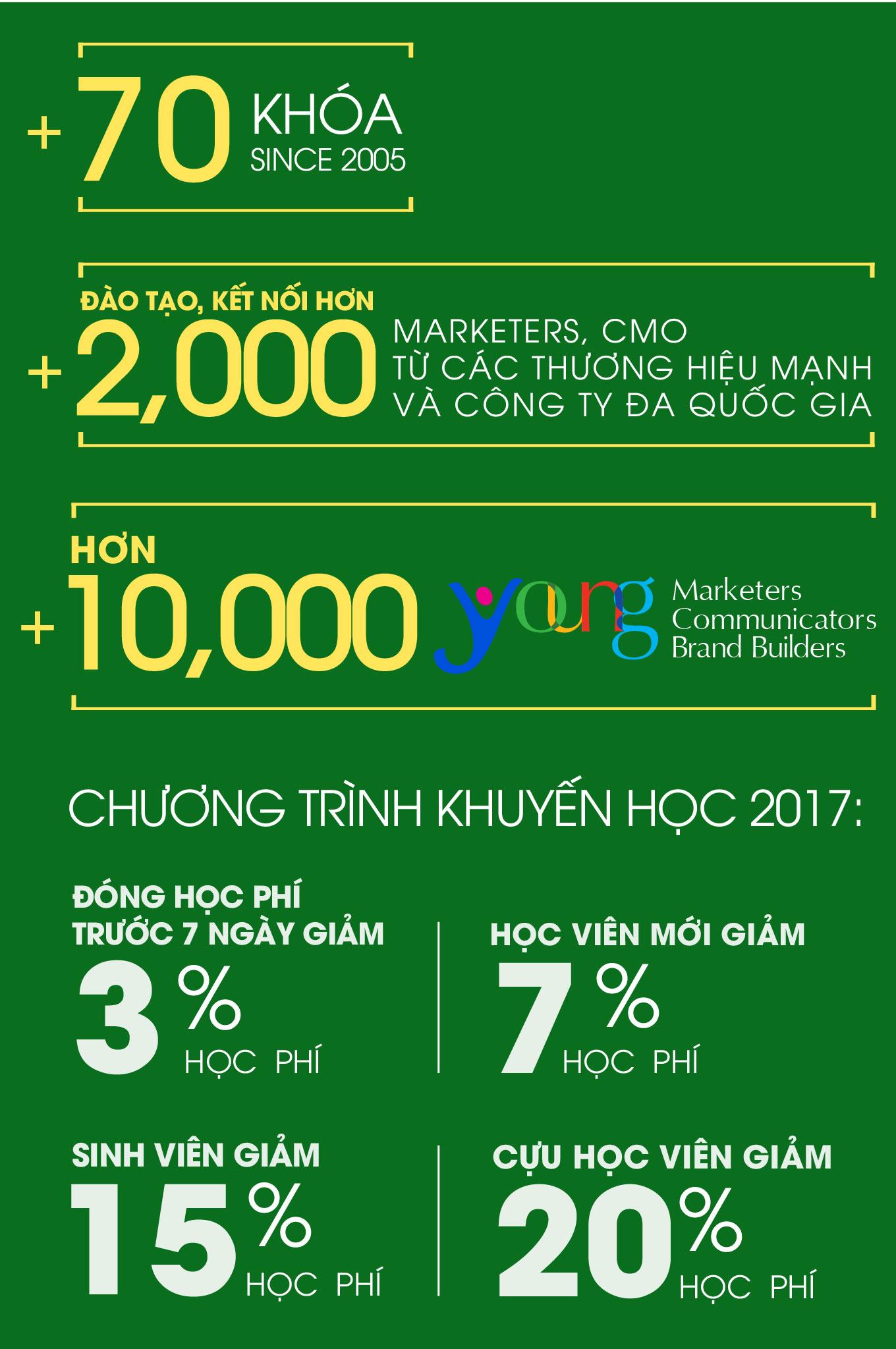 Chuong-trinh-khuyen-hoc-1360x2048