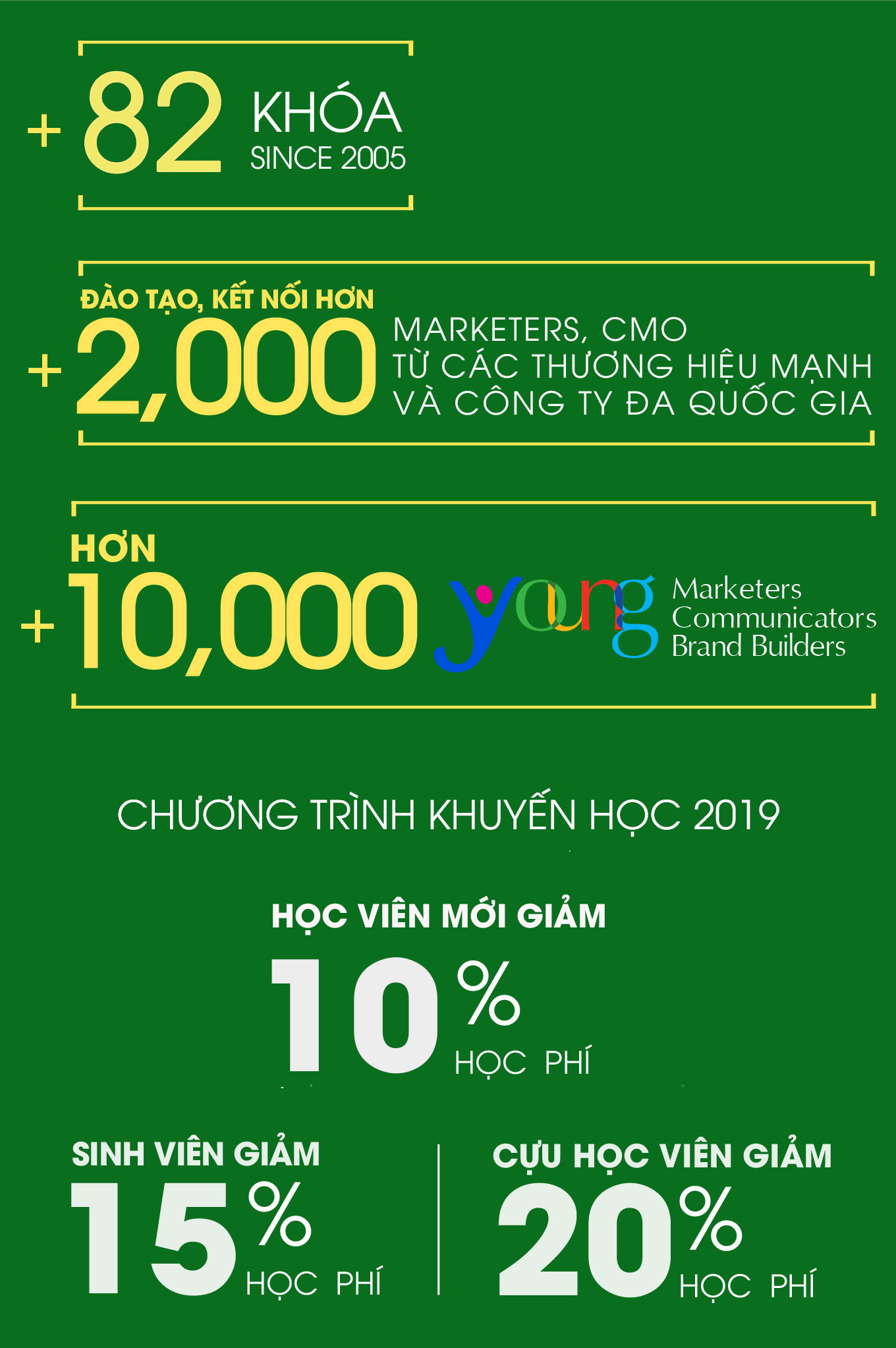 Marketing-Manager-VietnamMarcom-Academy-2019